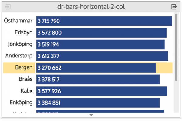 dr-bars-horizontal-2-col-select